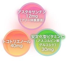 アスタキアンチン配合栄養補助食品,アスタリールACT成分